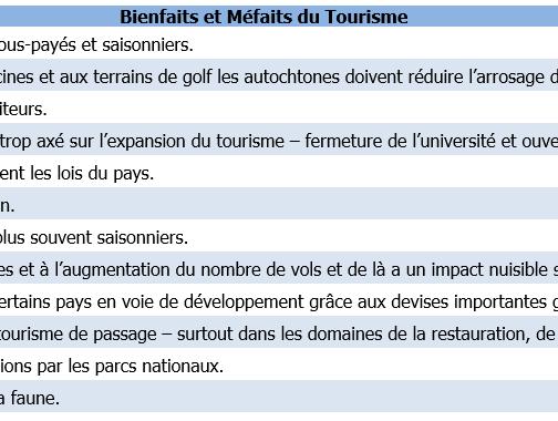 L'écotourisme en France