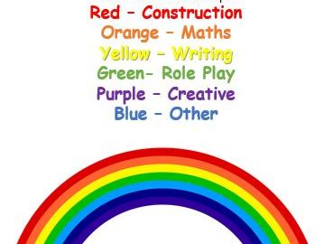 Continuous Provision - Rainbow Challenge YEAR 1