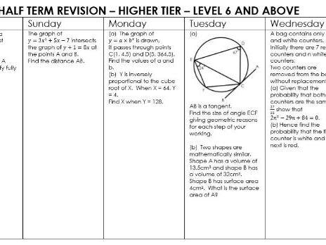 Half Term Revision Resources