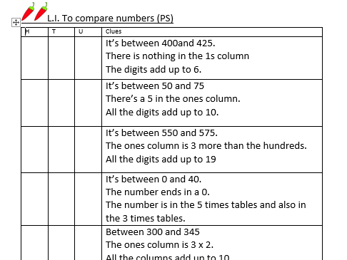 Guess the 3-digit number problem solving
