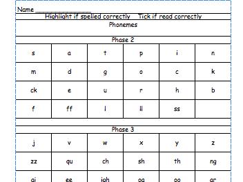 Tricky words and Phonics assessments Reception, Ks1, Ks2