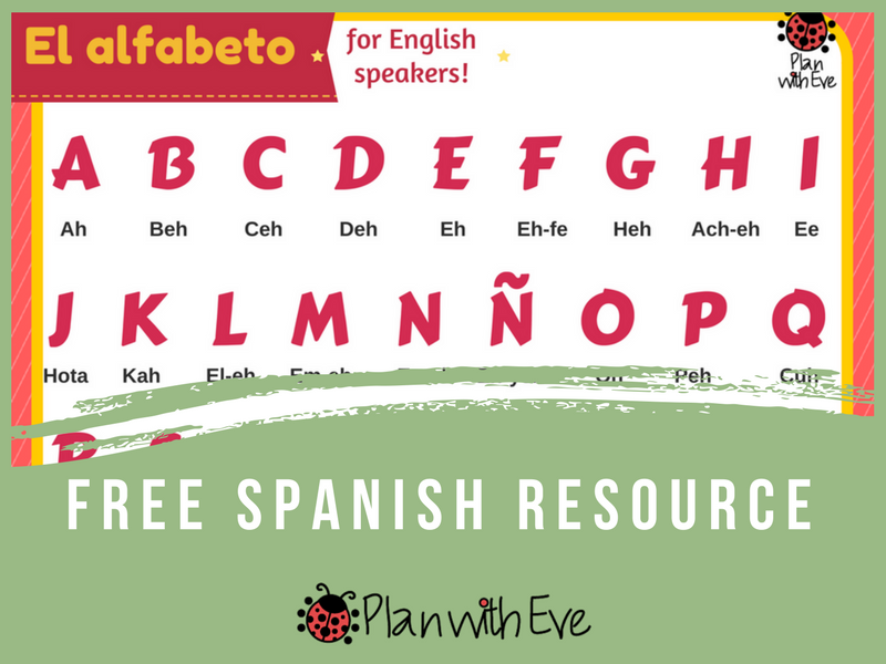 Spanish Alphabet - El alfabeto - For English Speakers! Free Spanish Resource!