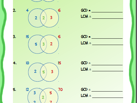 Factors, GCM and LCM in Sets