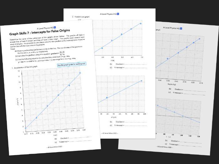 Graph Skills 7: Y-intercepts for False Origins