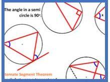 Circle Theorems: Collective Memory Task