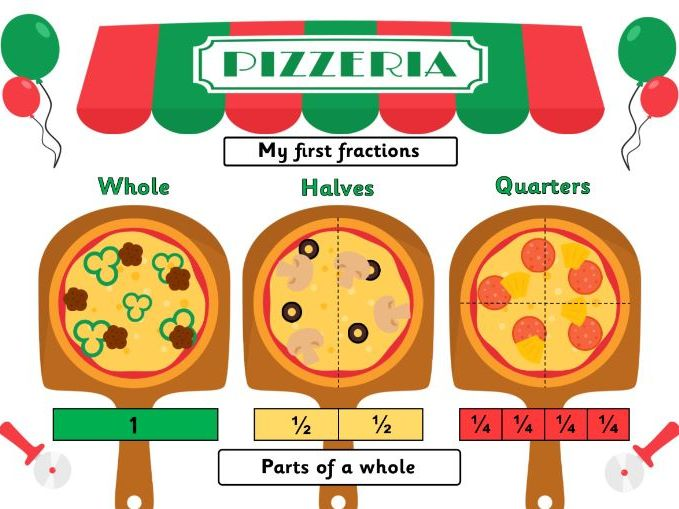 Pizza Fractions Poster, First Fractions Mat