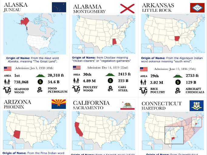 U.S.A 2019:    Geography Card Games