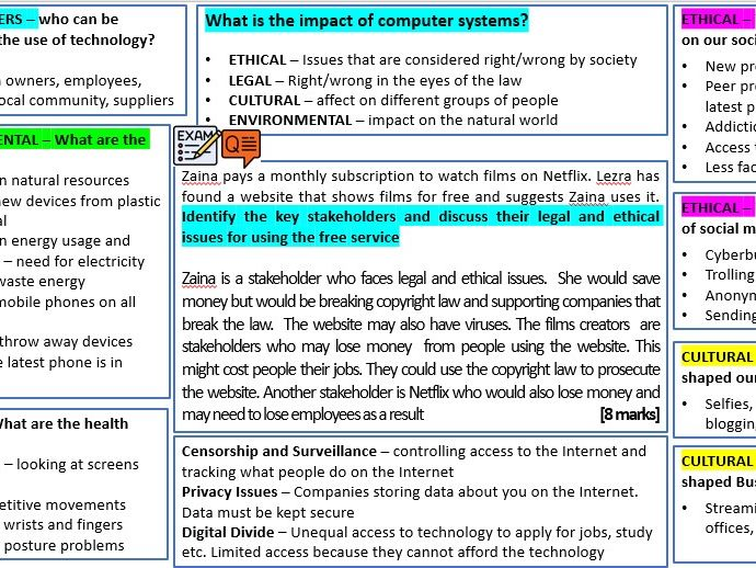 GCSE (OCR) 1.8 Legal, Ethical, Cultural,  Environmental Issues - Revision Notes (Computer Science)