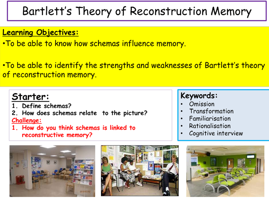 GCSE Edexcel Psychology (9-1): Topic 2, Lesson 5: Bartlett's theory of reconstuctive memory