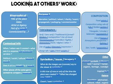 LOOKING AT OTHER'S WORK -A  GRAPHIC DESIGN PROMPT SHEET