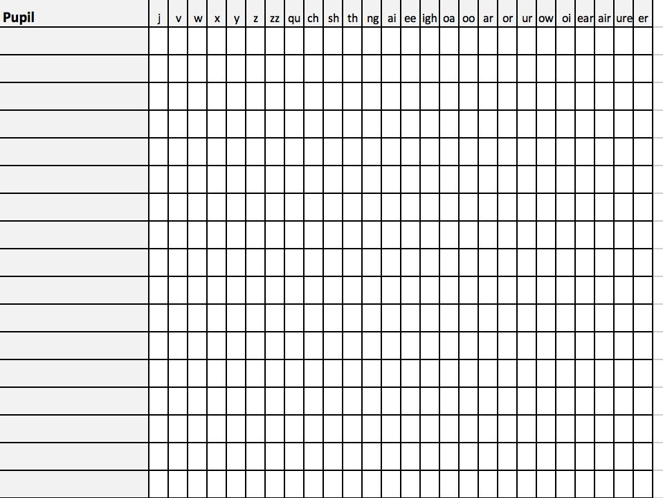 Phase 3 Phonics Assessment Grid