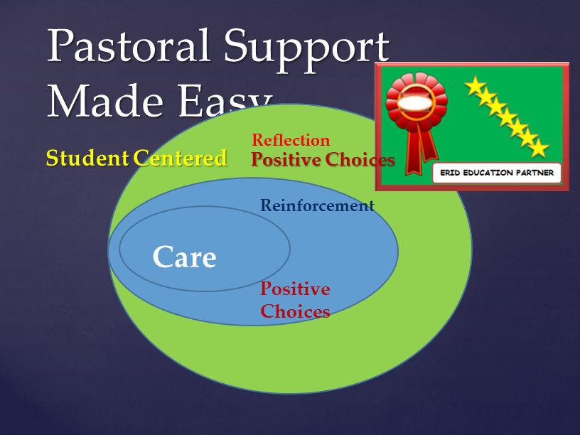 PASTORAL SUPPORT FORMS