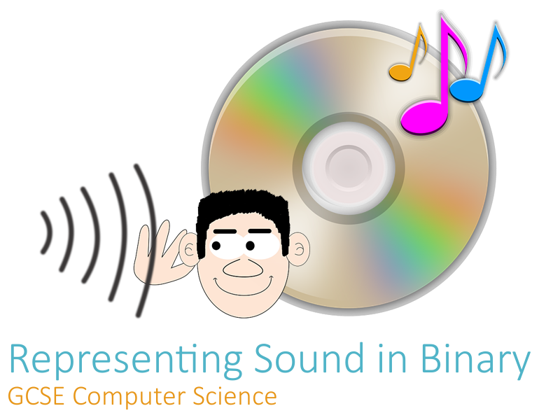 Representing Sound in Binary - Teacher Presentation