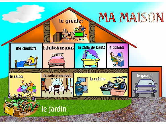 Ma maison chez moi my house by skirky teaching for 7 a la maison generique