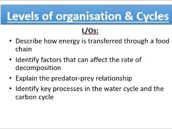 4.7.2 New spec AQA Levels of organisation, cycling materials and decomposition