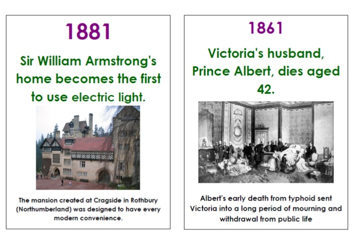 Victorian Timeline Cards.