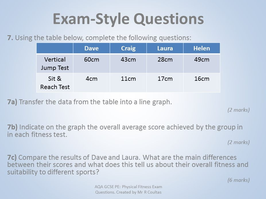 coursework questions This coursework guidance is offered for the externally-assessed units at as and a level and must not overlap with to the topic area of the question.