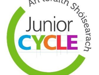 Junior Cycle Exam Style Questions Templates