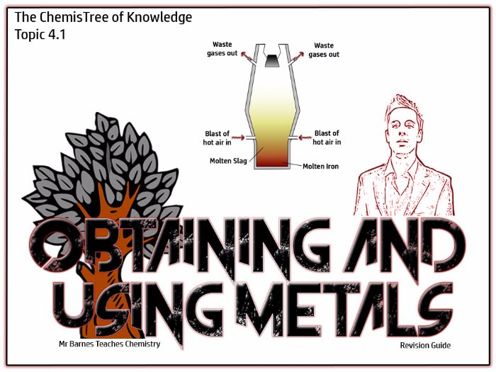 Obtaining and Using Metals Revision Guide