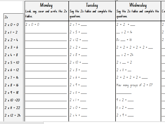 Measurement Word Problems KS1 Worksheets and Lesson Plans by – Multiplication Ks1 Worksheets