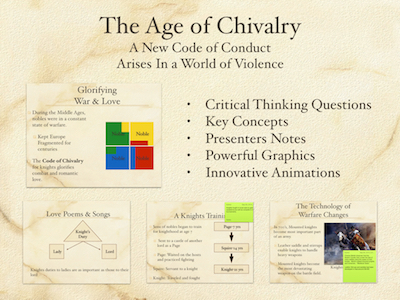 The Age of Chivalry Power Point and Keynote Presentations