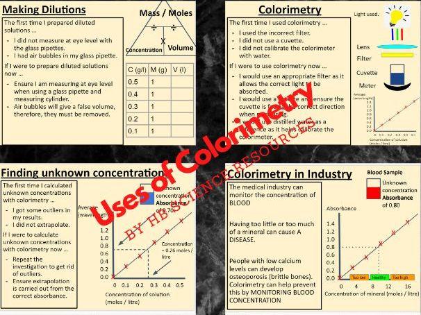 Uses of Colorimetry