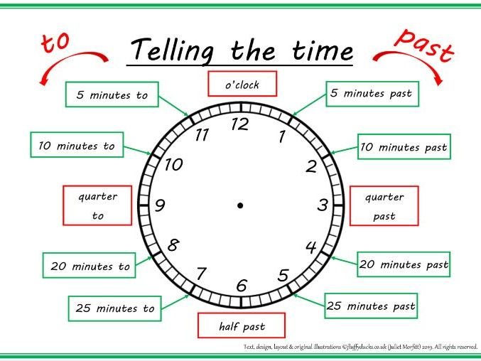 Clock Blank Print and laminate Dry Wipe Pupil Clock Poster or add hands