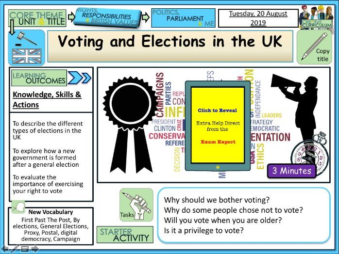 Voting and Elections + General Election 2019