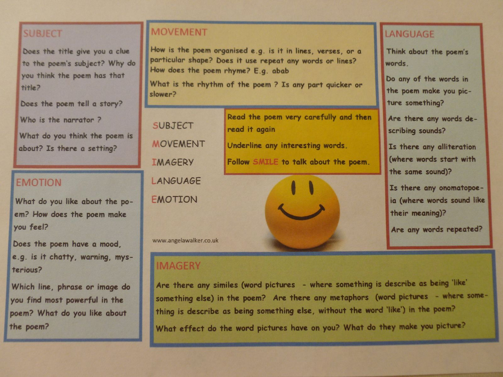 Poetry guided reading mats - questions on any poem aimed at 3 ability levels