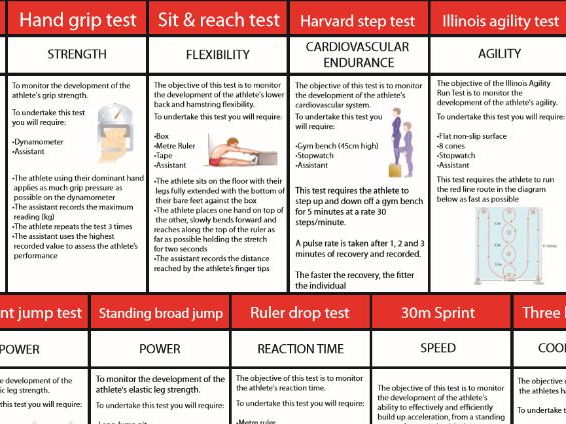 Fitness Components with accompanying tests