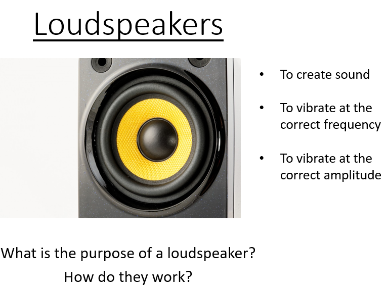 GCSE Science / Physics / (AQA P7) Loudspeaker (Lesson plan & PowerPoint)