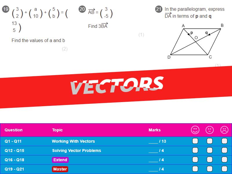 Vectors Worksheet + Answers (Foundation GCSE)