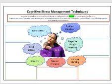 OCR A Level PE - Sport Psychology ILT11 - Stress Management.