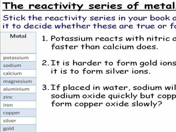 GCSE Chemistry Reactivity of Metals Lesson Powerpoint (Edexcel 9-1 SC11a CC11a)