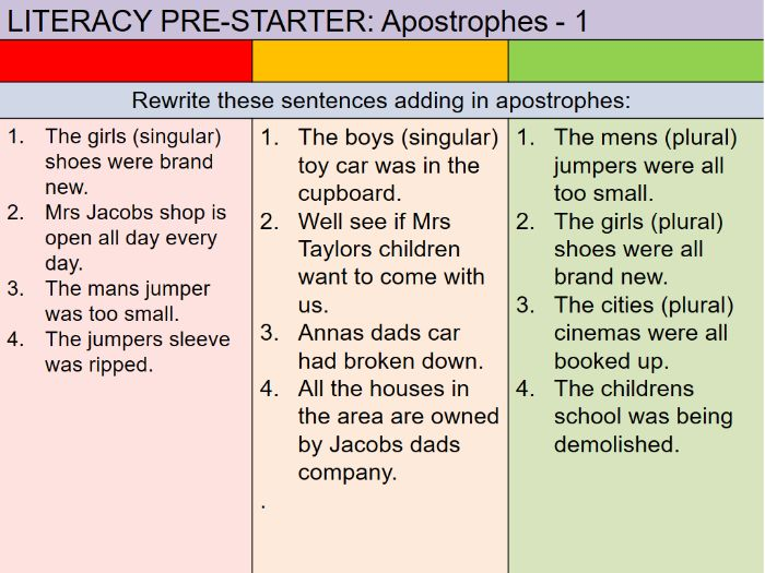 Literacy Pre-Starters (Bell Work)