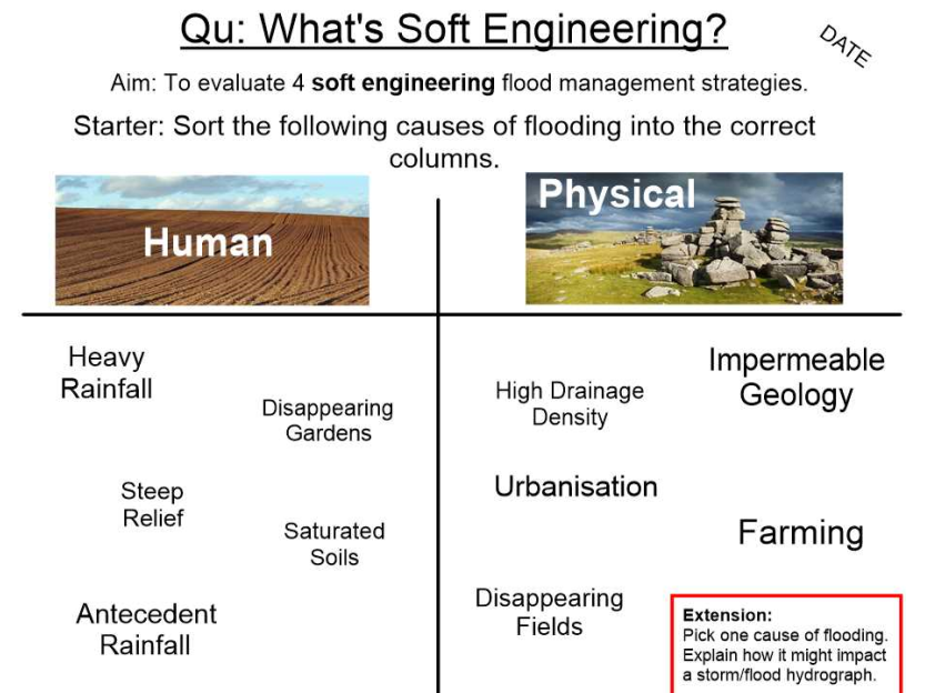 Flooding - Soft Engineering