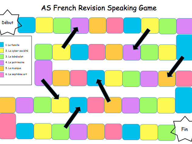 French AS Speaking Revision Board Game (AQA Based)