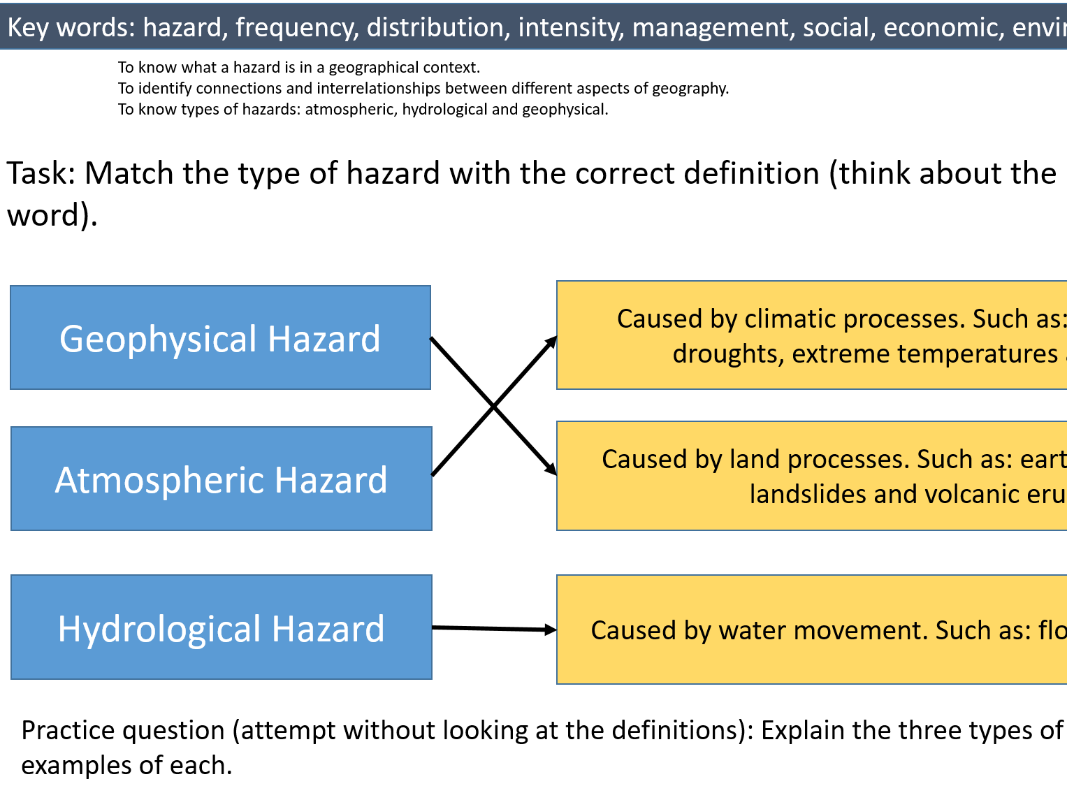 Natural Hazards- A Level Geography