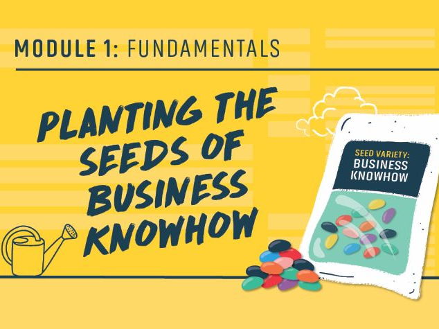 Fun-damentals – Planting the Seeds of Business Knowhow, Quizzes