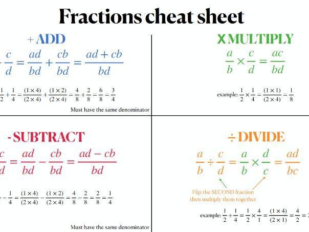 Fractions GCSE Summary Sheet