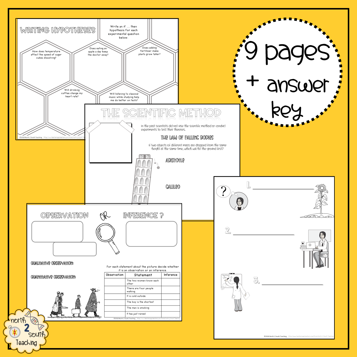 Scientific Method Doodle Notes  Teaching Resources Within Scientific Method Worksheet Elementary
