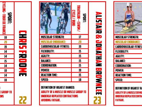 AQA 9-1 GCSE PE - Physical Training: Component Of Fitness Top Trumps