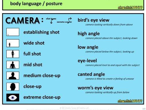 Print Products Media Language help sheet