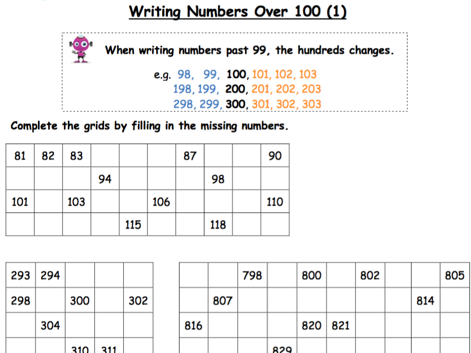 Writing Numbers Over 100 - Crossing the 10's/100's Barrier - Place Value