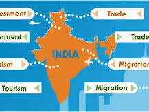 India Global Interdependence