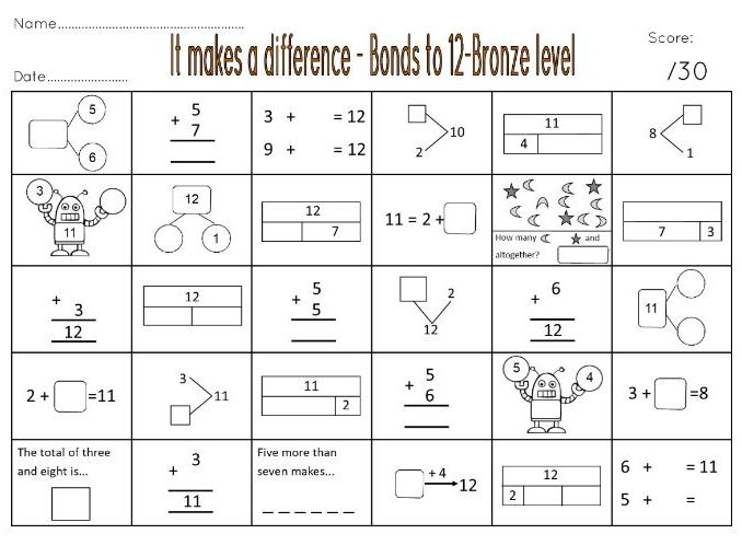 It Makes a Difference -Number bonds to 12 - Maths mastery - Conceptual variation