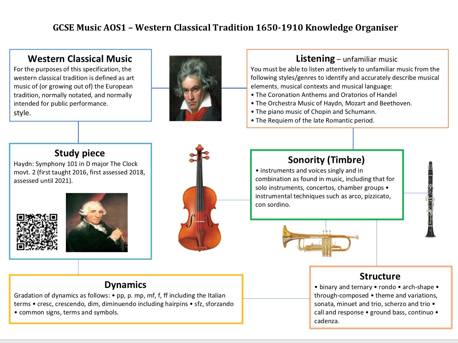 AQA GCSE Music knowledge organisers