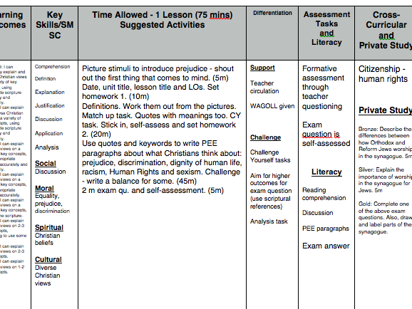 Eduqas RS GCSE New Spec. Issues of Human Rights Scheme of Learning (document only)