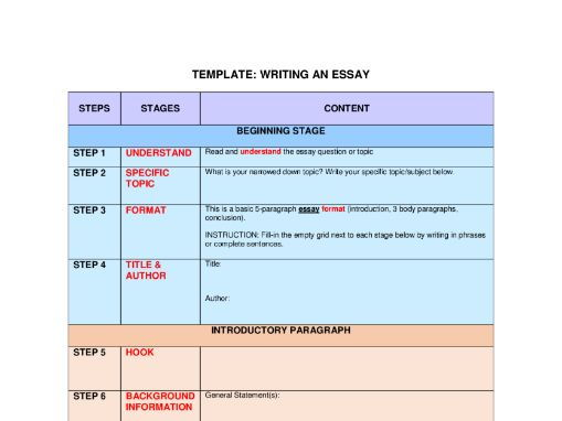 Essay Template (Step-by-Step Guide for Basic Essay Writing)