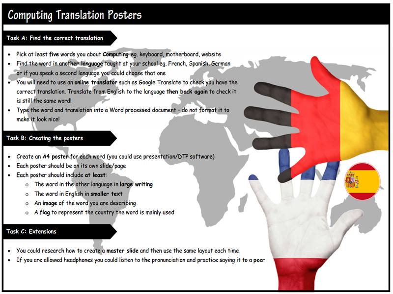 Computing Keywords - Translation Posters